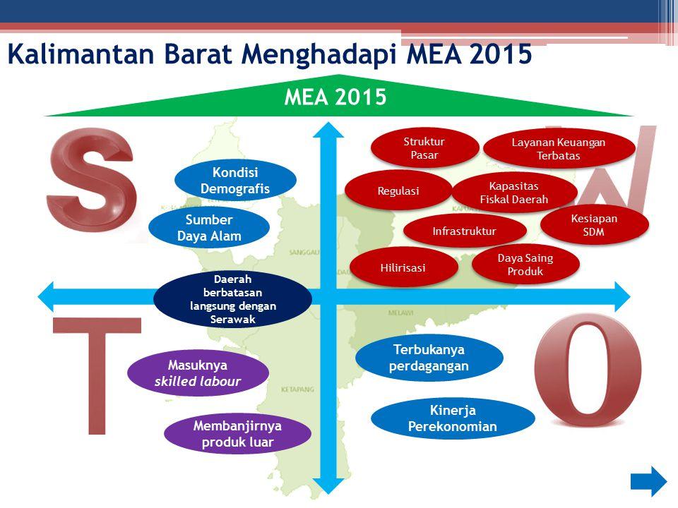Kalimantan Barat Menghadapi MEA 2015 Daya Saing Produk Infrastruktur Hilirisasi Struktur Pasar Layanan Keuangan Terbatas Layanan Keuangan Terbatas Reg