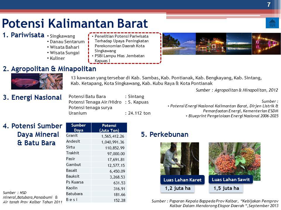 7 1. Pariwisata Potensi Kalimantan Barat 13 kawasan yang tersebar di Kab. Sambas, Kab. Pontianak, Kab. Bengkayang, Kab. Sintang, Kab. Ketapang, Kota S