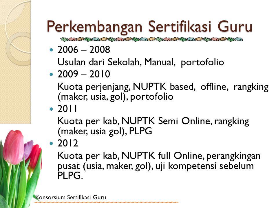 Konsorsium Sertifikasi Guru Perkembangan Sertifikasi Guru 2006 – 2008 Usulan dari Sekolah, Manual, portofolio 2009 – 2010 Kuota perjenjang, NUPTK base