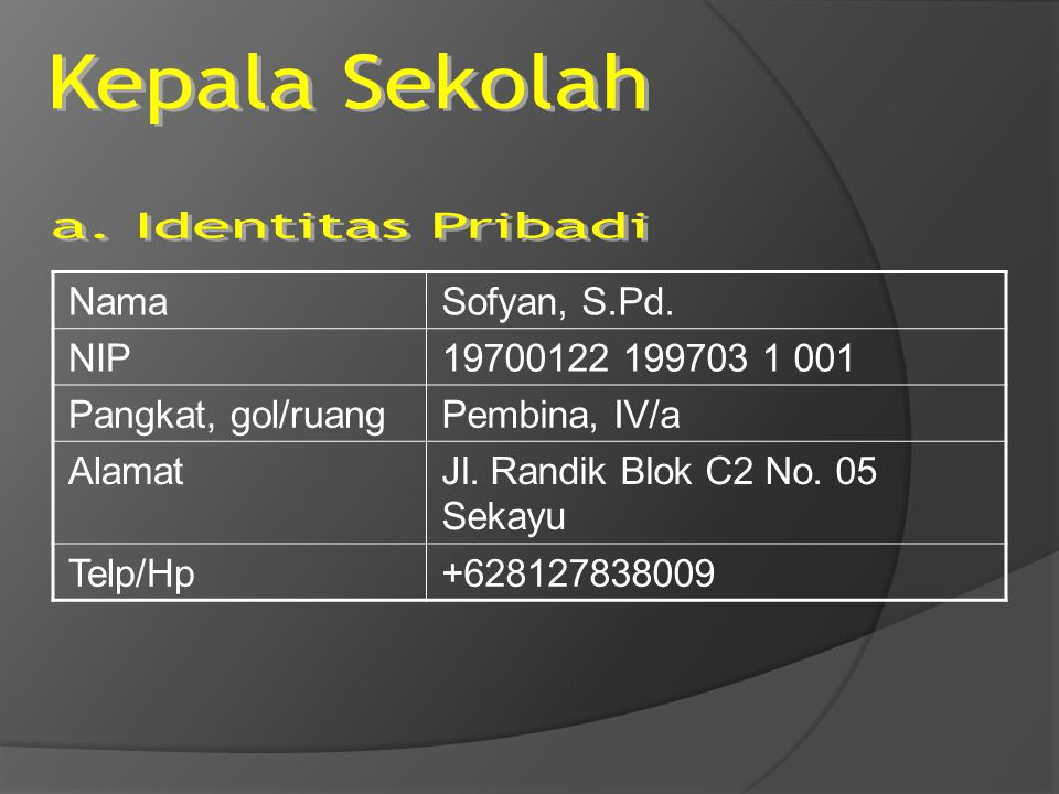 NamaSofyan, S.Pd. NIP19700122 199703 1 001 Pangkat, gol/ruangPembina, IV/a AlamatJl. Randik Blok C2 No. 05 Sekayu Telp/Hp+628127838009