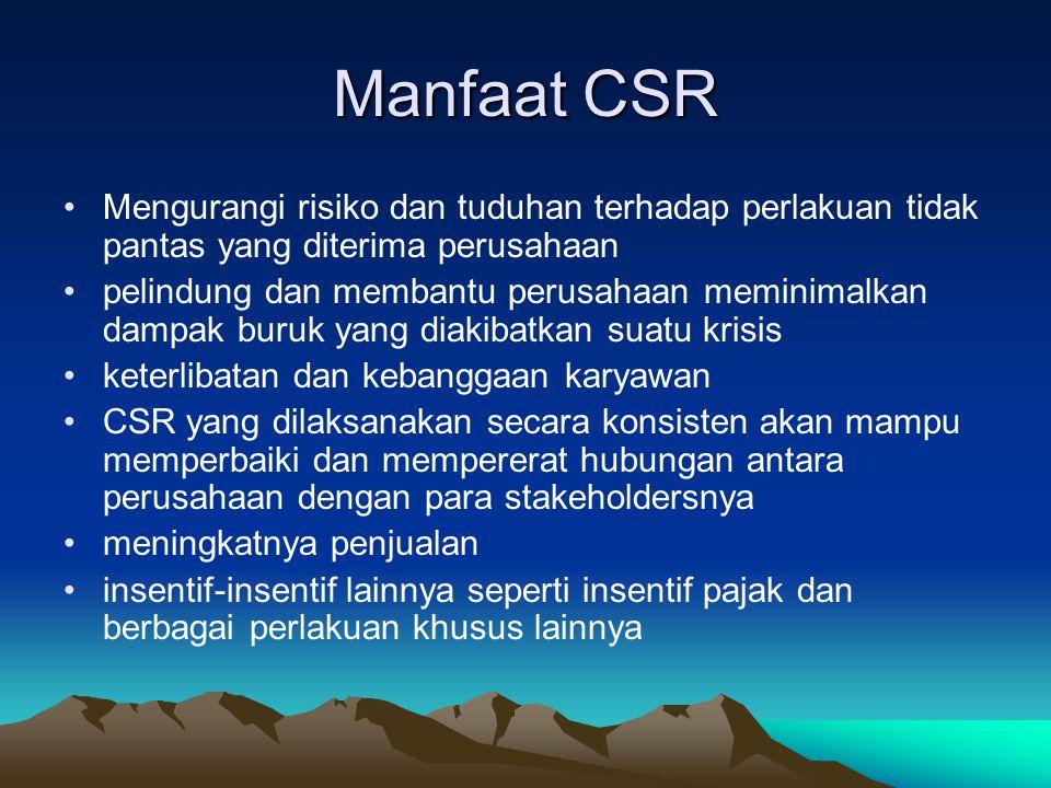 Manfaat CSR Mengurangi risiko dan tuduhan terhadap perlakuan tidak pantas yang diterima perusahaan pelindung dan membantu perusahaan meminimalkan damp