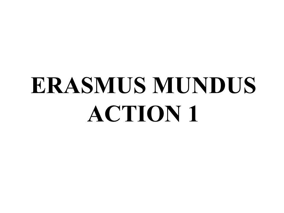 """Asal kata """"ERASMUS"""" ERASMUS MUNDUS Desiderious Erasmus Rotterdamus Ahli Theologi dan Humanis kebangsaan Belanda abad ke-15 Belajar di sekolah monastik"""