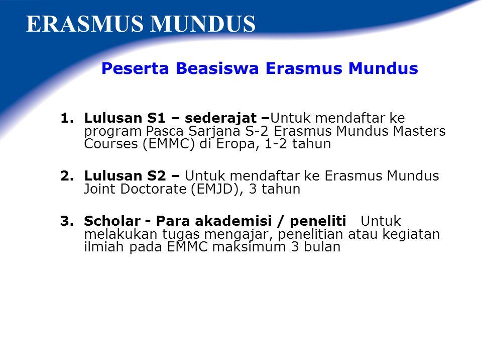 Peserta Beasiswa Erasmus Mundus 1.Lulusan S1 – sederajat –Untuk mendaftar ke program Pasca Sarjana S-2 Erasmus Mundus Masters Courses (EMMC) di Eropa, 1-2 tahun 2.Lulusan S2 – Untuk mendaftar ke Erasmus Mundus Joint Doctorate (EMJD), 3 tahun 3.Scholar - Para akademisi / peneliti Untuk melakukan tugas mengajar, penelitian atau kegiatan ilmiah pada EMMC maksimum 3 bulan ERASMUS MUNDUS