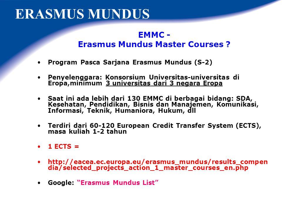 Peserta Beasiswa Erasmus Mundus 1.Lulusan S1 – sederajat –Untuk mendaftar ke program Pasca Sarjana S-2 Erasmus Mundus Masters Courses (EMMC) di Eropa,