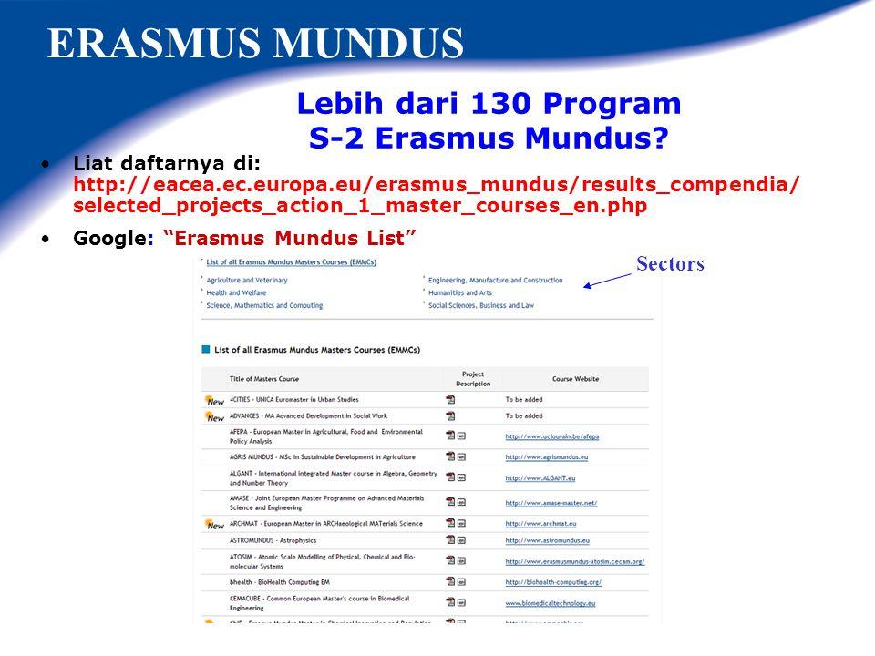 Liat daftarnya di: http://eacea.ec.europa.eu/erasmus_mundus/results_compendia/ selected_projects_action_1_master_courses_en.php Google: Erasmus Mundus List Lebih dari 130 Program S-2 Erasmus Mundus.