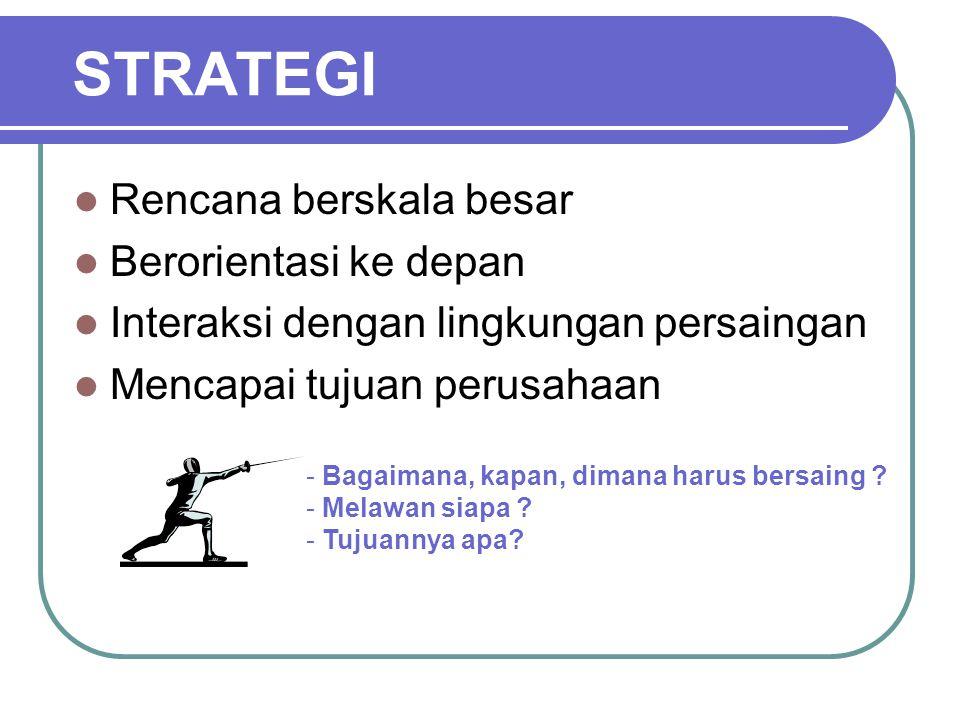 Alternatif Strategic Management Structures Corporate/ Business Strategy POM / R&D Strategies Financial/ Accounting Strategies Marketing Strategies Human Relations Strategies Alternatif 1 Single-Business Firms Functional Level Corporate/Business Level