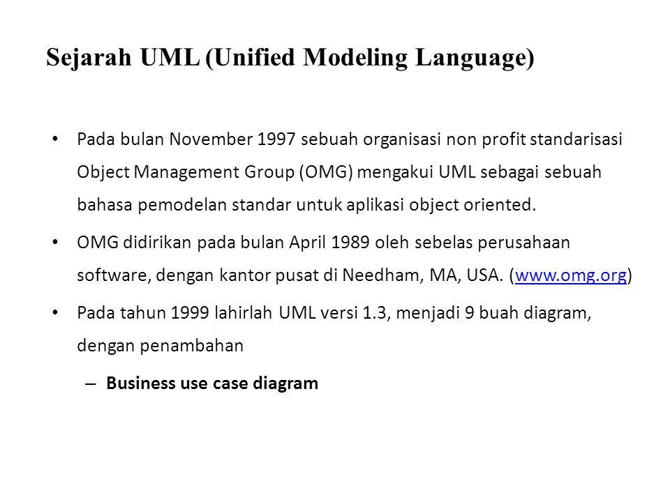 Pada bulan November 1997 sebuah organisasi non profit standarisasi Object Management Group (OMG) mengakui UML sebagai sebuah bahasa pemodelan standar