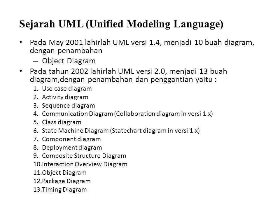 Pada May 2001 lahirlah UML versi 1.4, menjadi 10 buah diagram, dengan penambahan – Object Diagram Pada tahun 2002 lahirlah UML versi 2.0, menjadi 13 b
