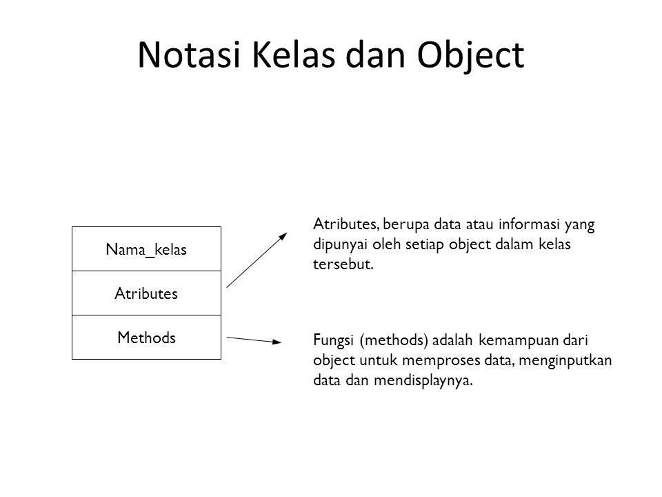 Notasi Kelas dan Object Atributes, berupa data atau informasi yang dipunyai oleh setiap object dalam kelas tersebut. Nama_kelas Atributes Methods Fung
