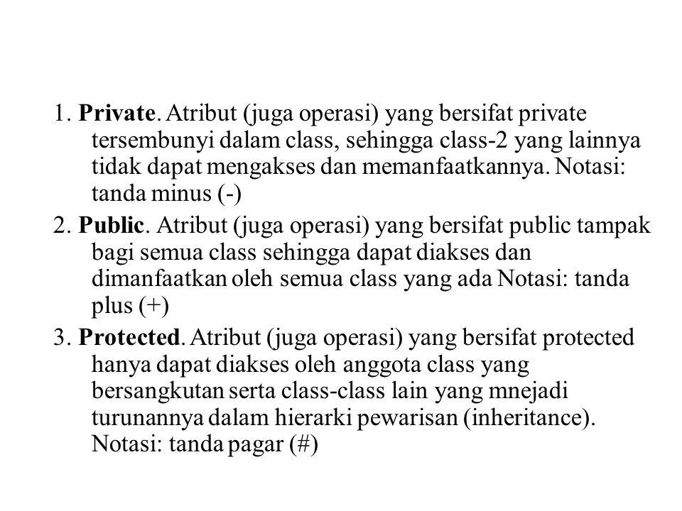 1. Private. Atribut (juga operasi) yang bersifat private tersembunyi dalam class, sehingga class-2 yang lainnya tidak dapat mengakses dan memanfaatkan