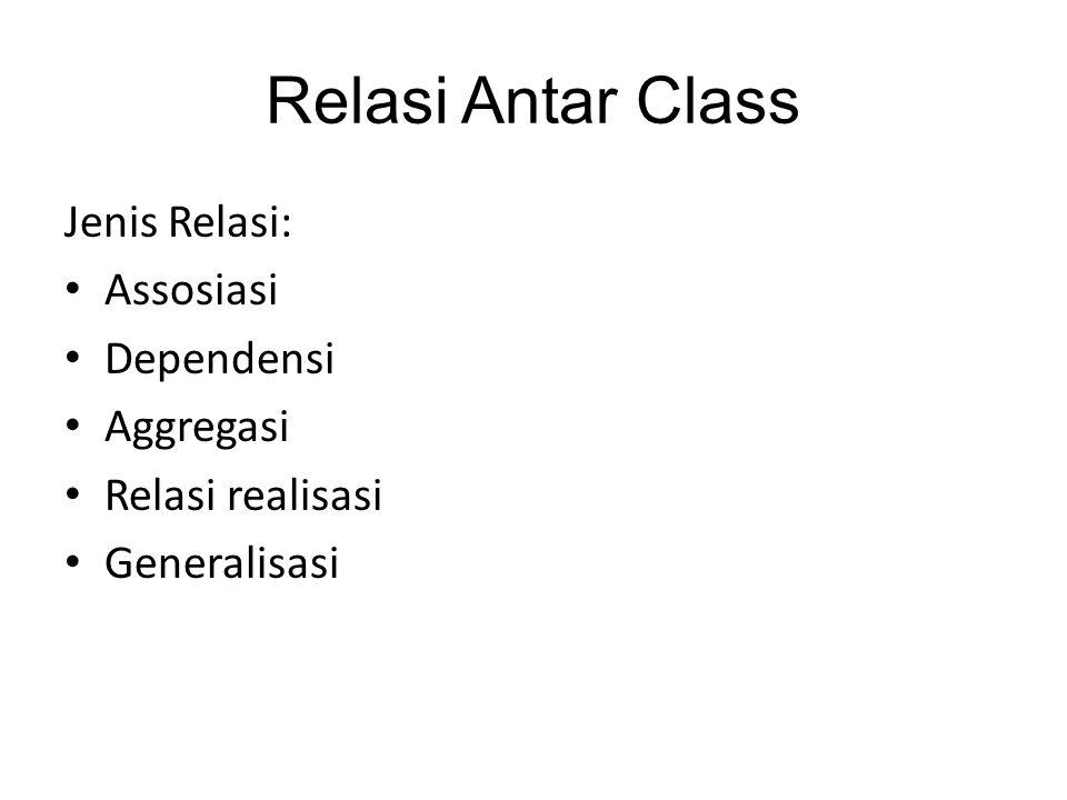 Relasi Antar Class Jenis Relasi: Assosiasi Dependensi Aggregasi Relasi realisasi Generalisasi