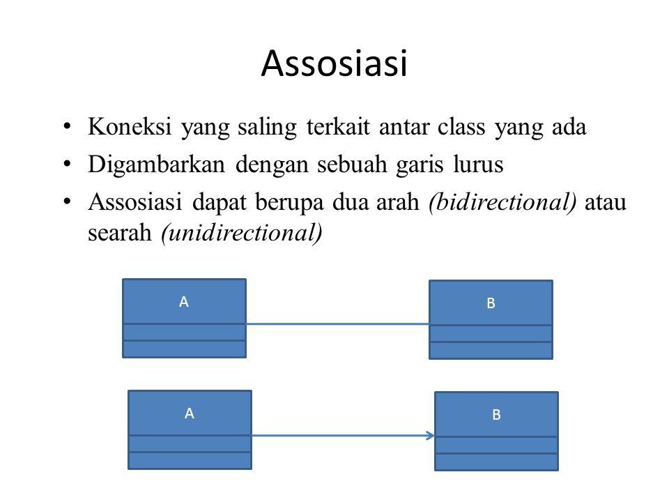Assosiasi Koneksi yang saling terkait antar class yang ada Digambarkan dengan sebuah garis lurus Assosiasi dapat berupa dua arah (bidirectional) atau