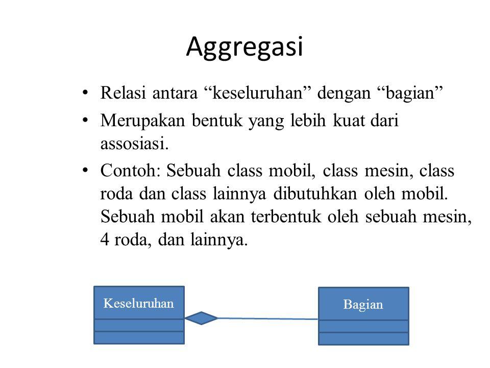 "Aggregasi Relasi antara ""keseluruhan"" dengan ""bagian"" Merupakan bentuk yang lebih kuat dari assosiasi. Contoh: Sebuah class mobil, class mesin, class"