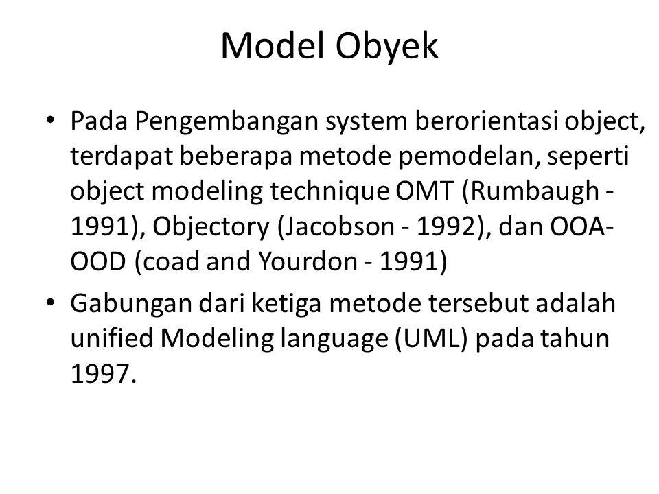 Model Obyek Pada Pengembangan system berorientasi object, terdapat beberapa metode pemodelan, seperti object modeling technique OMT (Rumbaugh - 1991),