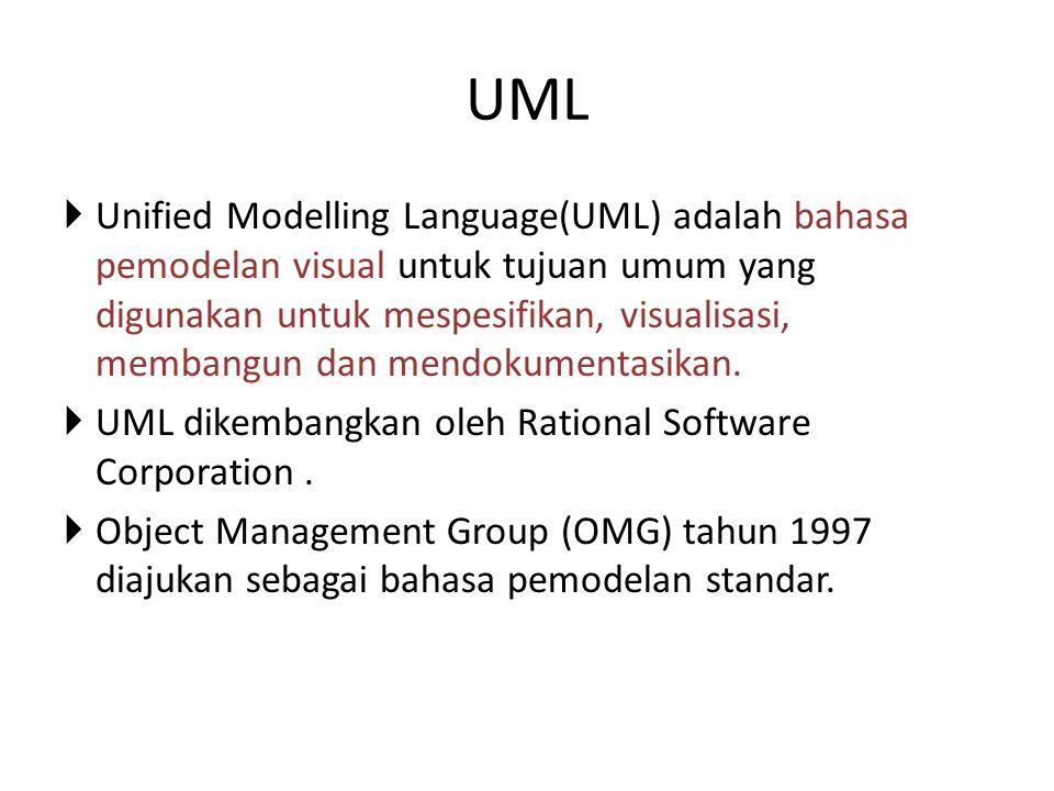 UML  Unified Modelling Language(UML) adalah bahasa pemodelan visual untuk tujuan umum yang digunakan untuk mespesifikan, visualisasi, membangun dan m