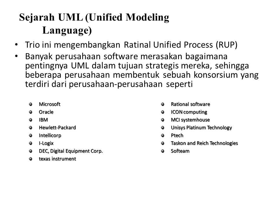 Trio ini mengembangkan Ratinal Unified Process (RUP) Banyak perusahaan software merasakan bagaimana pentingnya UML dalam tujuan strategis mereka, sehi
