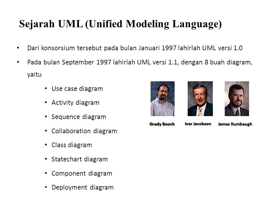 Dari konsorsium tersebut pada bulan Januari 1997 lahirlah UML versi 1.0 Pada bulan September 1997 lahirlah UML versi 1.1, dengan 8 buah diagram, yaitu