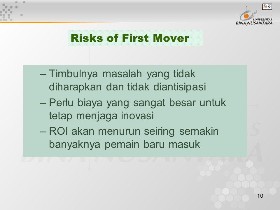 10 Risks of First Mover –Timbulnya masalah yang tidak diharapkan dan tidak diantisipasi –Perlu biaya yang sangat besar untuk tetap menjaga inovasi –ROI akan menurun seiring semakin banyaknya pemain baru masuk