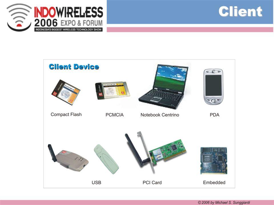 Client Macam-macam client dari Access Point