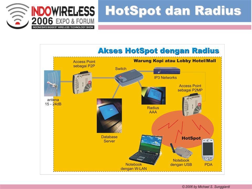 HotSpot dan Radius Jika datanya besar, dibutuhkan database server