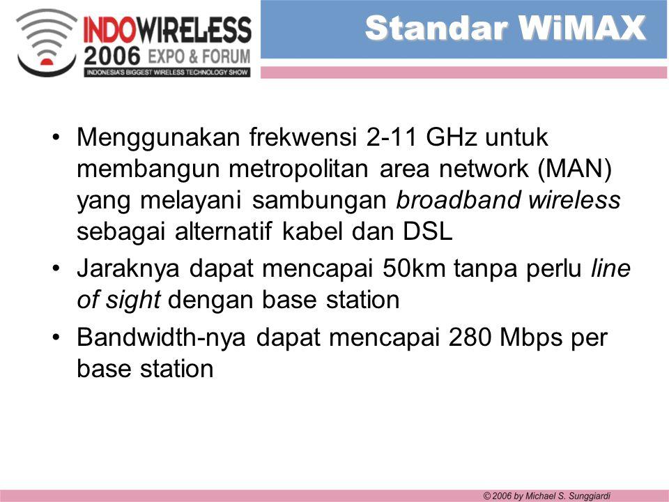 Standar WiMAX Menggunakan frekwensi 2-11 GHz untuk membangun metropolitan area network (MAN) yang melayani sambungan broadband wireless sebagai altern
