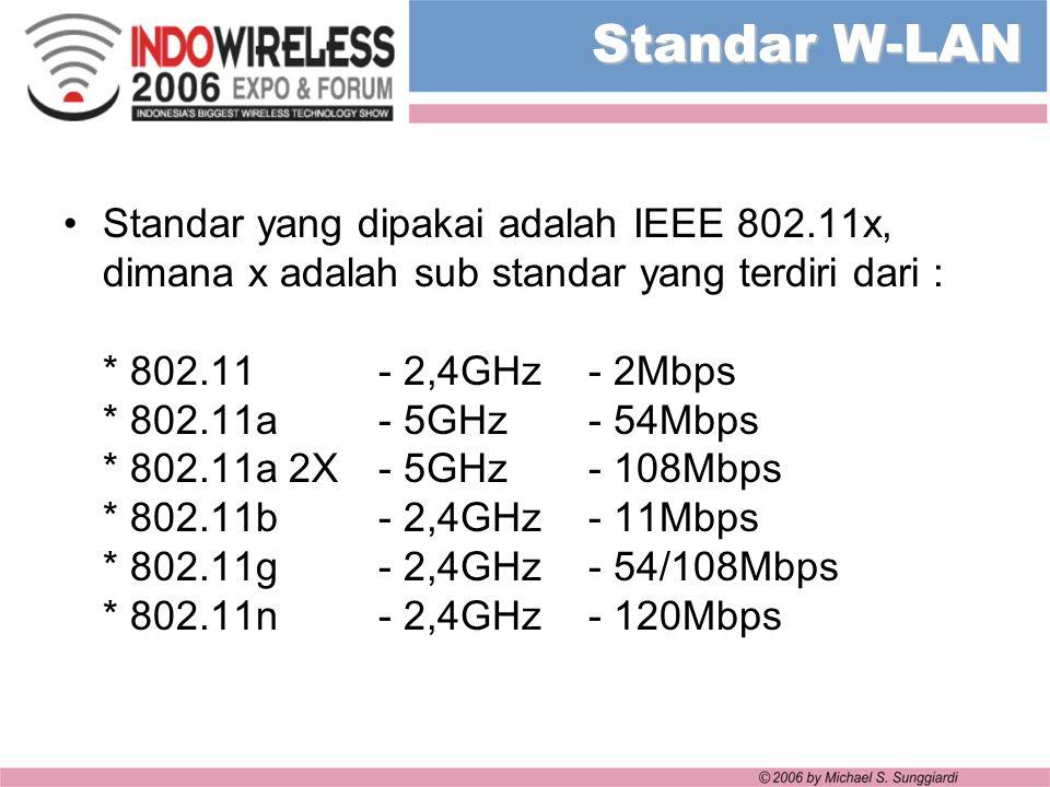 Standar W-LAN Standar yang dipakai adalah IEEE 802.11x, dimana x adalah sub standar yang terdiri dari : * 802.11 - 2,4GHz - 2Mbps * 802.11a - 5GHz - 5
