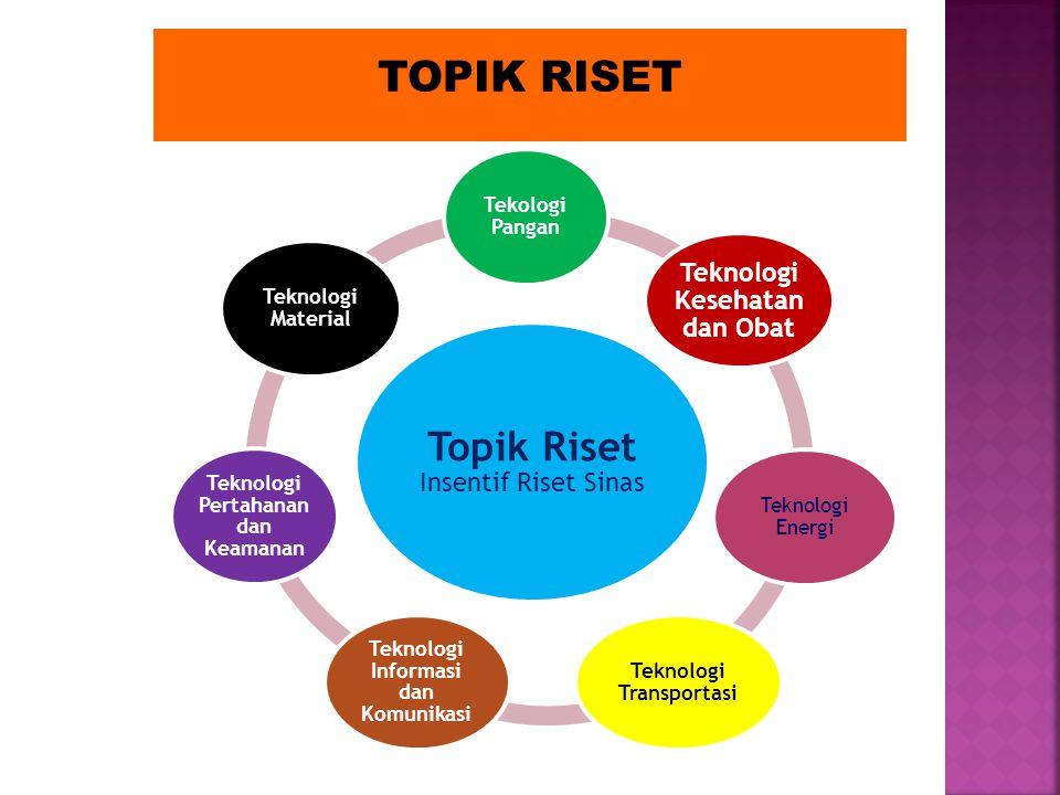 TOPIK RISET Topik Riset Insentif Riset Sinas Tekologi Pangan Teknologi Kesehatan dan Obat Teknologi Energi Teknologi Transportasi Teknologi Informasi