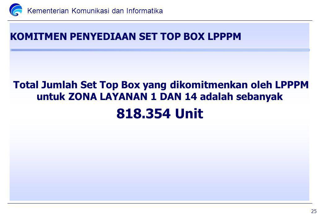 Kementerian Komunikasi dan Informatika KOMITMEN PENYEDIAAN SET TOP BOX LPPPM Total Jumlah Set Top Box yang dikomitmenkan oleh LPPPM untuk ZONA LAYANAN 1 DAN 14 adalah sebanyak 818.354 Unit 25
