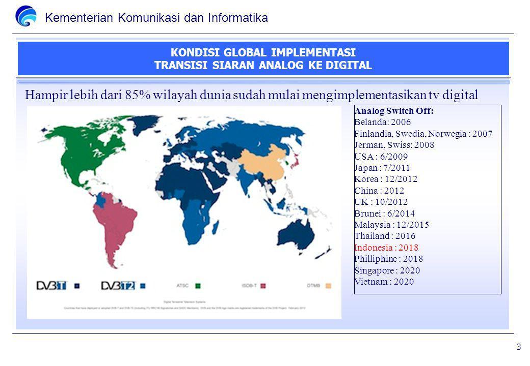 Kementerian Komunikasi dan Informatika KONDISI GLOBAL IMPLEMENTASI TRANSISI SIARAN ANALOG KE DIGITAL Hampir lebih dari 85% wilayah dunia sudah mulai mengimplementasikan tv digital Analog Switch Off: Belanda: 2006 Finlandia, Swedia, Norwegia : 2007 Jerman, Swiss: 2008 USA : 6/2009 Japan : 7/2011 Korea : 12/2012 China : 2012 UK : 10/2012 Brunei : 6/2014 Malaysia : 12/2015 Thailand : 2016 Indonesia : 2018 Philliphine : 2018 Singapore : 2020 Vietnam : 2020 3