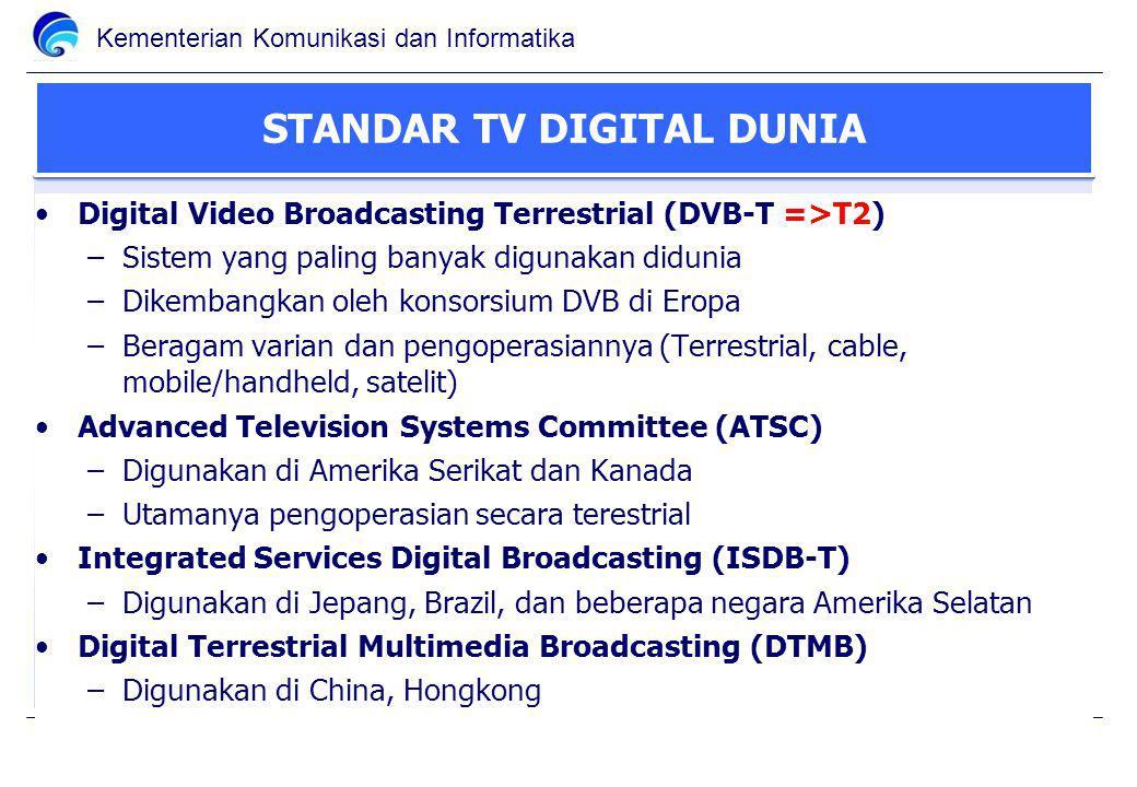Kementerian Komunikasi dan Informatika STANDARD PENYIARAN TV DIGITAL TERESTRIAL FREE-TO-AIR INDONESIA DVB-T DVB-T2 2007 2012 (Digital Video Broadcasting – Terrestrial Second Generation) *
