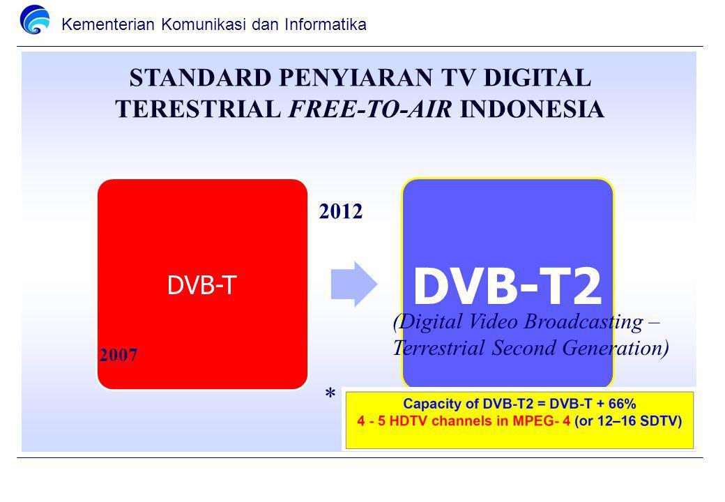 Kementerian Komunikasi dan Informatika Digital devide of information Optimalisasi penggunaan spektrum frekuensi ---> pemanfaatan digital deviden band UHF ( especially in the broadcast allocation ) for 1.