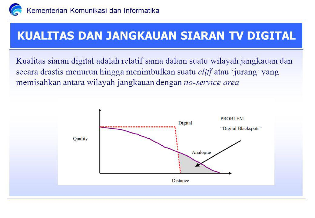 Kementerian Komunikasi dan Informatika KOMITMEN PENYELENGGARAAN PENYIARAN TV DIGITAL 17 PROPINSI/ KAB/KOTA RENCANA PENGGELARAN INFRASTRUKTUR TV DIGITAL OLEH OPERATOR MUX 201220132014 Q-3Q-4Q-1Q-2Q-3Q-4Q-1Q-2Q-3Q-4 DKI JAKARTA DAN BANTEN (Zona 4) Jakarta, Bogor, Depok, Tangerang, Bekasi METRO TV, TRANS TV, SCTV, BSTV TVONE Cilegon TVONE, METRO TV, SCTV, BSTV TRANS TV Malingping TVONE, METRO TV, SCTV, BSTV Pandeglang TVONE, METRO TV, SCTV TRANS TV *Q= triwulan KOMITMEN PEMBANGUNAN INFRASTRUKTUR TV DIGITAL