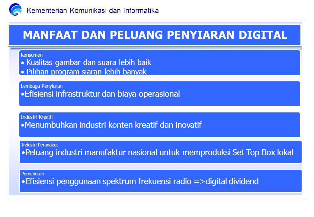 Kementerian Komunikasi dan Informatika TERIMA KASIH 28 website: www.tvdigital.kominfo.go.idwww.tvdigital.kominfo.go.id Follow Twitter: @TVDigital_IDN Fan Page FB: TVdigital.Kominf o