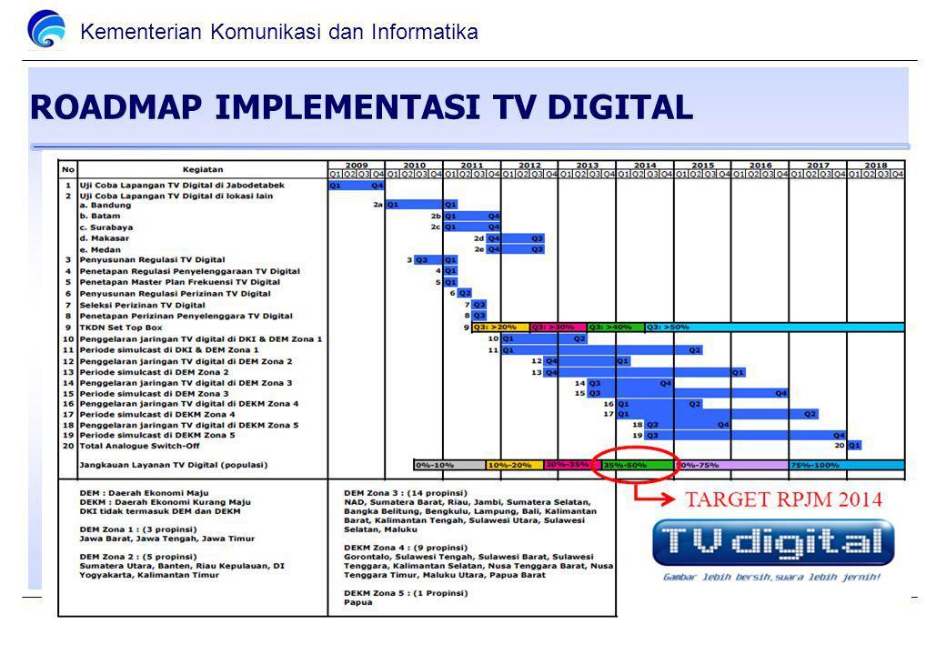 Kementerian Komunikasi dan Informatika PROPINSI/ KAB/KOTA RENCANA PENGGELARAN INFRASTRUKTUR TV DIGITAL OLEH OPERATOR MUX 201220132014 Q-3Q-4Q-1Q-2Q-3Q-4Q-1Q-2Q-3Q-4 JAWA TENGAH DAN DIY (Zona 6) Semarang, Kendal, Ungaran, Demak, Jepara dan Kudus INDOSIAR, METRO TV, TRANS TV tVOneGTV Pati dan Rembang INDOSIAR, tVOne METRO TV GTV Brebes, Tegal, Pemalang, dan Pekalongan INDOSIAR, tVOne METRO TVGTVTRANS TV Purwokerto, Banyumas, Purbalingga, Kebumen, dan Cilacap INDOSIAR, tVOne METRO TV GTV, TRANS TV Purworejo INDOSIAR, tVOne METRO TV GTV Magelang, Salatiga, dan Temanggung INDOSIAR, tVOne METRO TV GTV Blora dan Cepu INDOSIAR, tVOne METRO TV GTV Yogyakarta, Wonosari, Solo, Sleman, dan Wates INDOSIAR, TRANS TV METRO TV, tVOne GTV 19