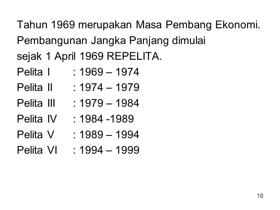 10 Tahun 1969 merupakan Masa Pembang Ekonomi. Pembangunan Jangka Panjang dimulai sejak 1 April 1969 REPELITA. Pelita I : 1969 – 1974 Pelita II : 1974