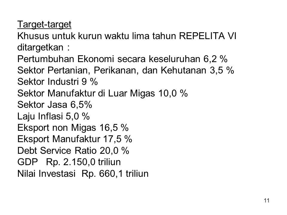 11 Target-target Khusus untuk kurun waktu lima tahun REPELITA VI ditargetkan : Pertumbuhan Ekonomi secara keseluruhan 6,2 % Sektor Pertanian, Perikana