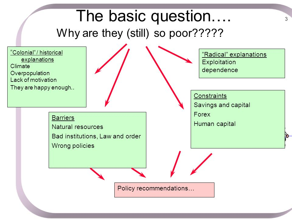 "The basic question…. Why are they (still) so poor????? ""Radical"" explanations Exploitation dependence "" Colonial"" / historical explanations Climate Ov"