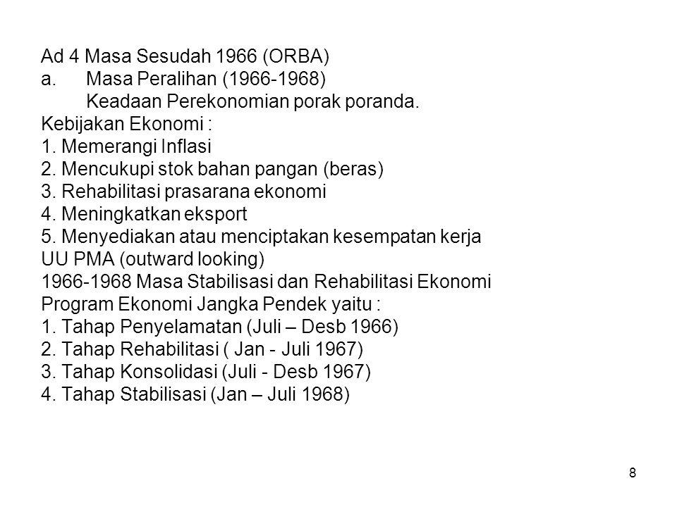8 Ad 4 Masa Sesudah 1966 (ORBA) a.Masa Peralihan (1966-1968) Keadaan Perekonomian porak poranda. Kebijakan Ekonomi : 1. Memerangi Inflasi 2. Mencukupi