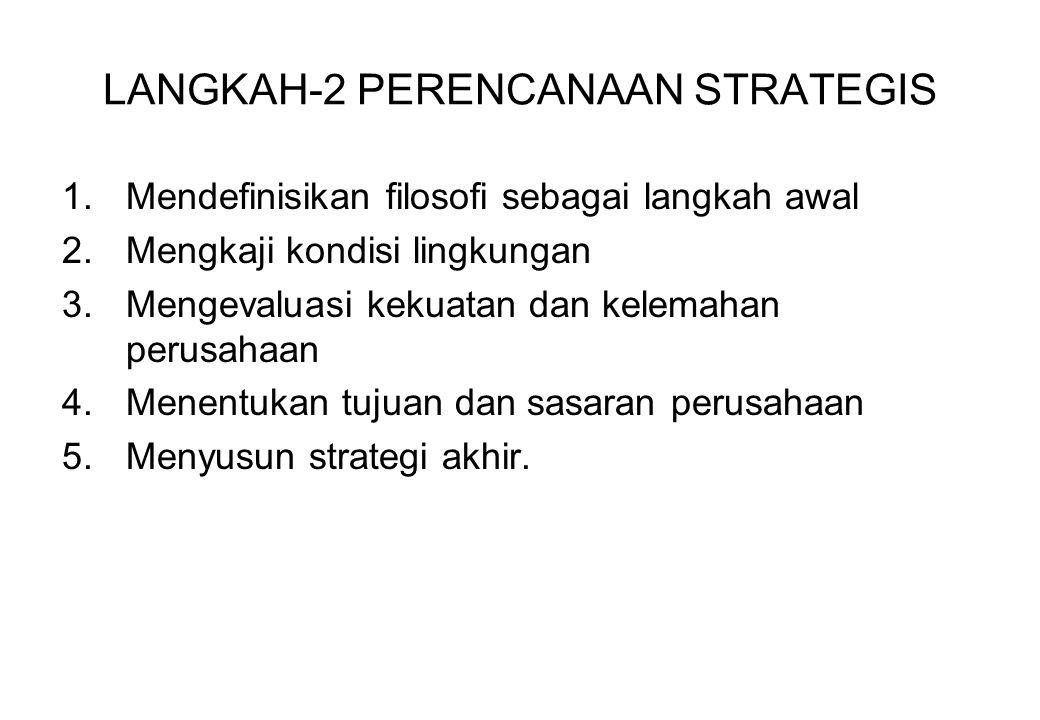 LANGKAH-2 PERENCANAAN STRATEGIS 1.Mendefinisikan filosofi sebagai langkah awal 2.Mengkaji kondisi lingkungan 3.Mengevaluasi kekuatan dan kelemahan per