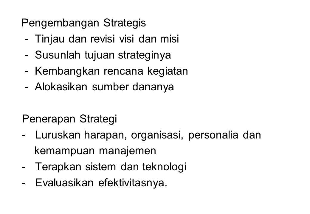 Pengembangan Strategis - Tinjau dan revisi visi dan misi - Susunlah tujuan strateginya - Kembangkan rencana kegiatan - Alokasikan sumber dananya Pener
