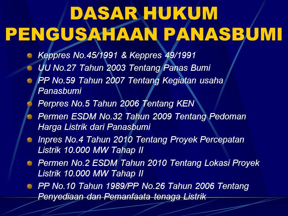 DASAR HUKUM PENGUSAHAAN PANASBUMI Keppres No.45/1991 & Keppres 49/1991 UU No.27 Tahun 2003 Tentang Panas Bumi PP No.59 Tahun 2007 Tentang Kegiatan usa