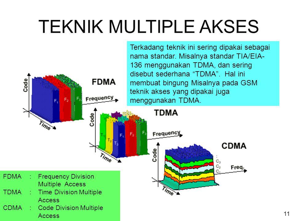 """11 Terkadang teknik ini sering dipakai sebagai nama standar. Misalnya standar TIA/EIA- 136 menggunakan TDMA, dan sering disebut sederhana """"TDMA"""". Hal"""