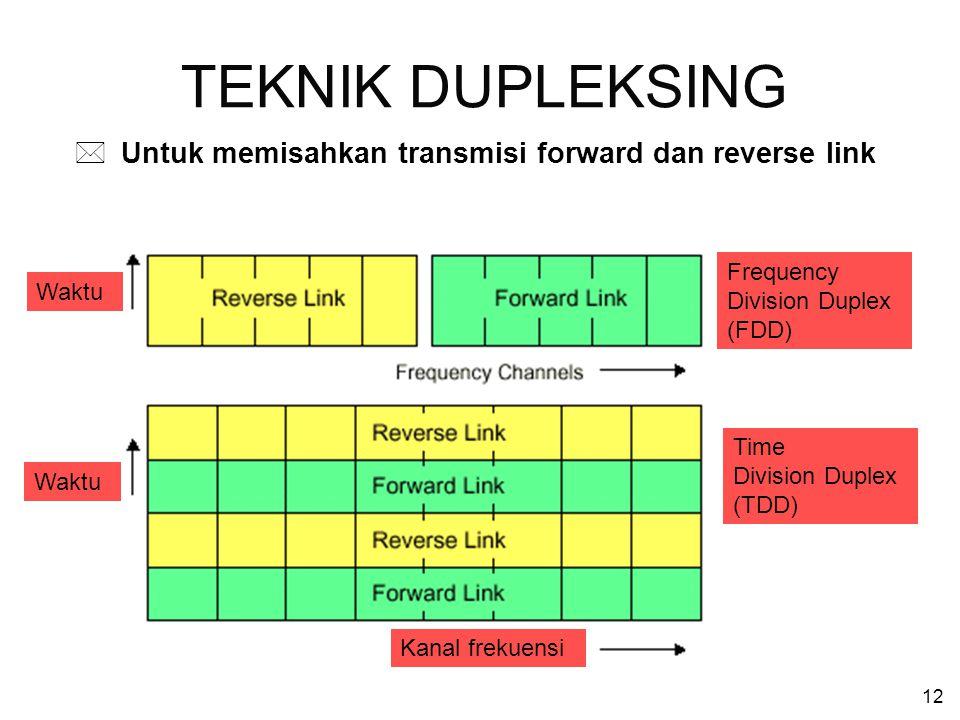 12 Kanal frekuensi Frequency Division Duplex (FDD) Time Division Duplex (TDD) Waktu * Untuk memisahkan transmisi forward dan reverse link TEKNIK DUPLE