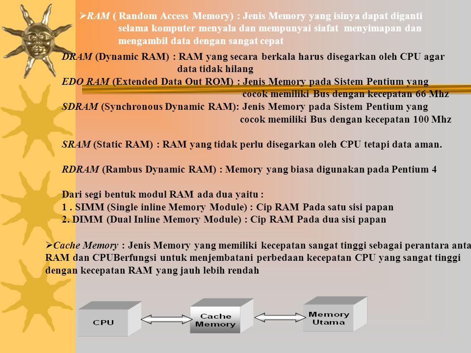 2.8 Memory Internal Fungsi Memory Internal/Memory Utama adalah : Menyimpan data dari peranti masukan sampai data dikirim ke ALU Menyimpan data hasil p