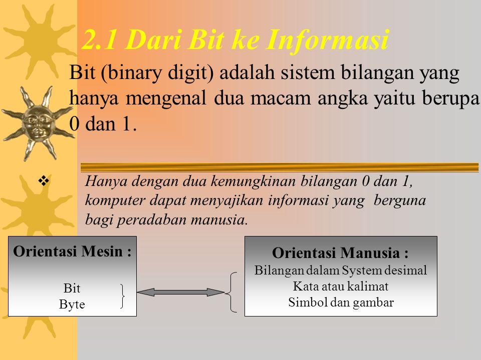 Materi 2.1 Dari Bit Ke Informasi 2.2 Satuan Data 2.3 Satuan Waktu 2.4 Sistem Pengkodean Karakter 2.5 Konversi Sistem Biner dan Sistem Desimal 2.6 Bagi