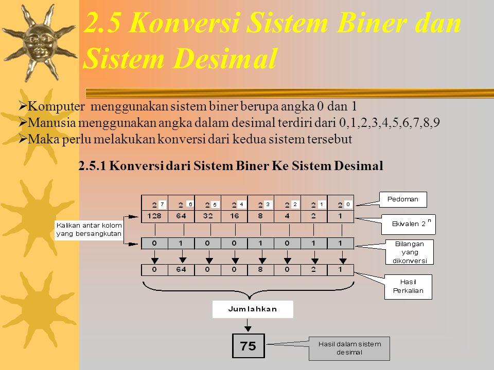 2.4 Sistem Pengkodean Karakter ASCII (American Standard code for Information Interchange) Awalnya dengan standar 7 bit untuk menyatakan sebuah kode, d
