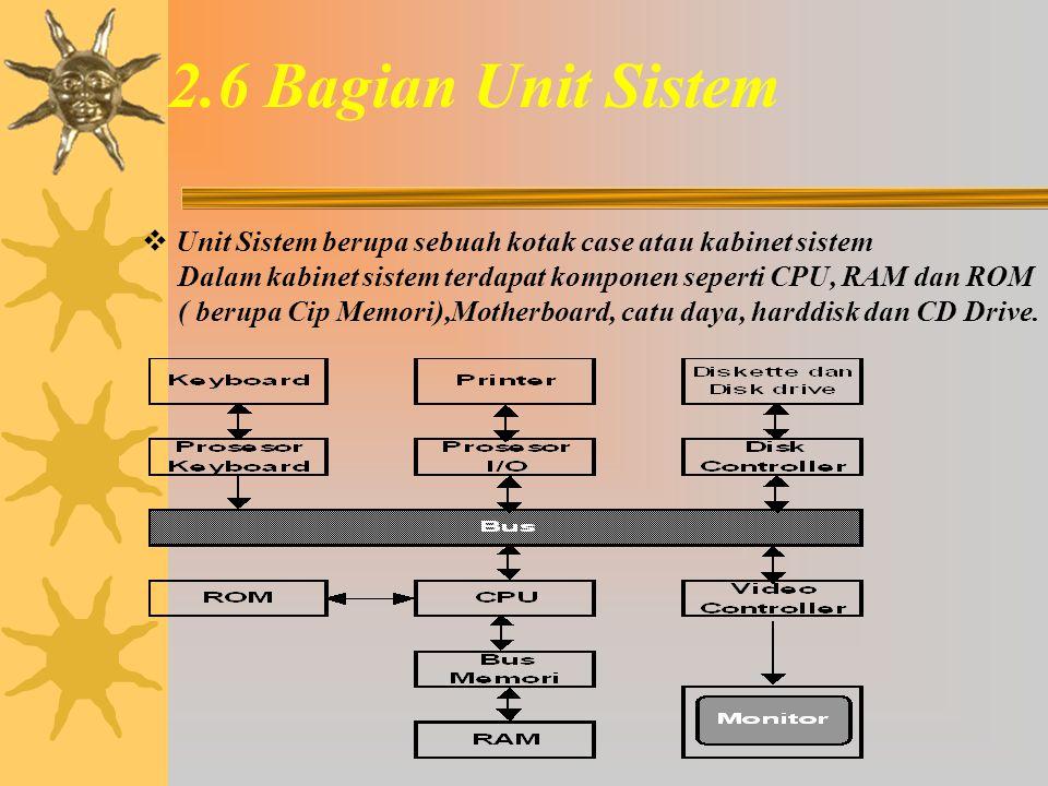 Hasil Contoh cara mengkonversi dari bilangan pada sistem desimal ke bilangan biner 2.5.2 Konversi dari Sistem Desimal Ke Sistem Biner