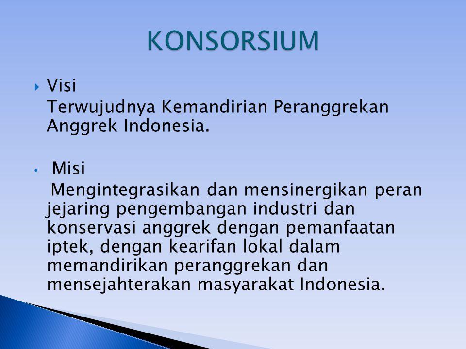  Visi Terwujudnya Kemandirian Peranggrekan Anggrek Indonesia.