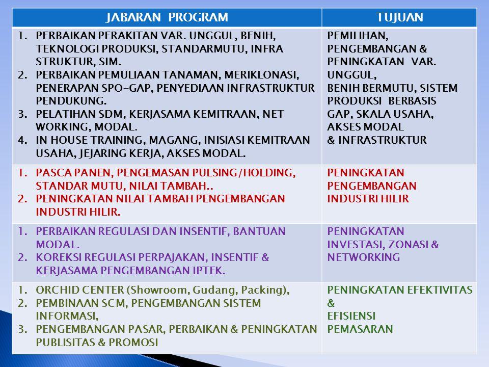  Anggota Konsorsium Anggrek Indonesia adalah lembaga, institusi, perusahaan, kelompok tani dan perorangan yang melakukan kegiatan yang berkaitan dengan kajian, pengembangan dan konservasi tanaman anggrek Indonesia.