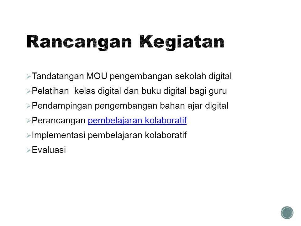  Tandatangan MOU pengembangan sekolah digital  Pelatihan kelas digital dan buku digital bagi guru  Pendampingan pengembangan bahan ajar digital  P
